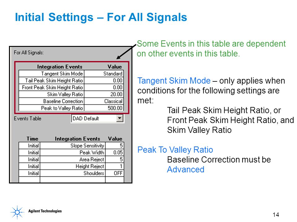 14 Initial Settings – For All Signals Tangent Skim Mode – only applies when conditions for the following settings are met: Tail Peak Skim Height Ratio