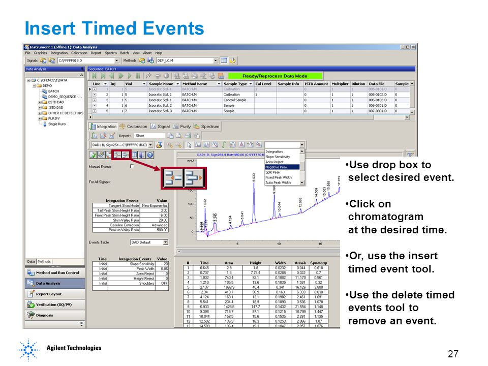 27 Insert Timed Events Use drop box to select desired event. Click on chromatogram at the desired time. Or, use the insert timed event tool. Use the d