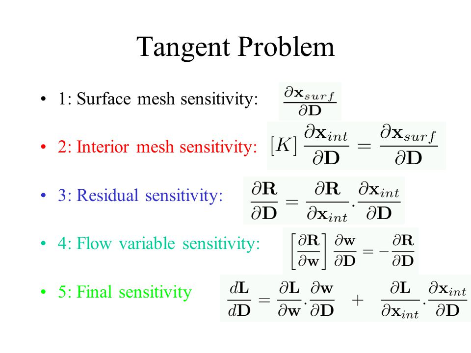 Tangent Problem 1: Surface mesh sensitivity: 2: Interior mesh sensitivity: 3: Residual sensitivity: 4: Flow variable sensitivity: 5: Final sensitivity