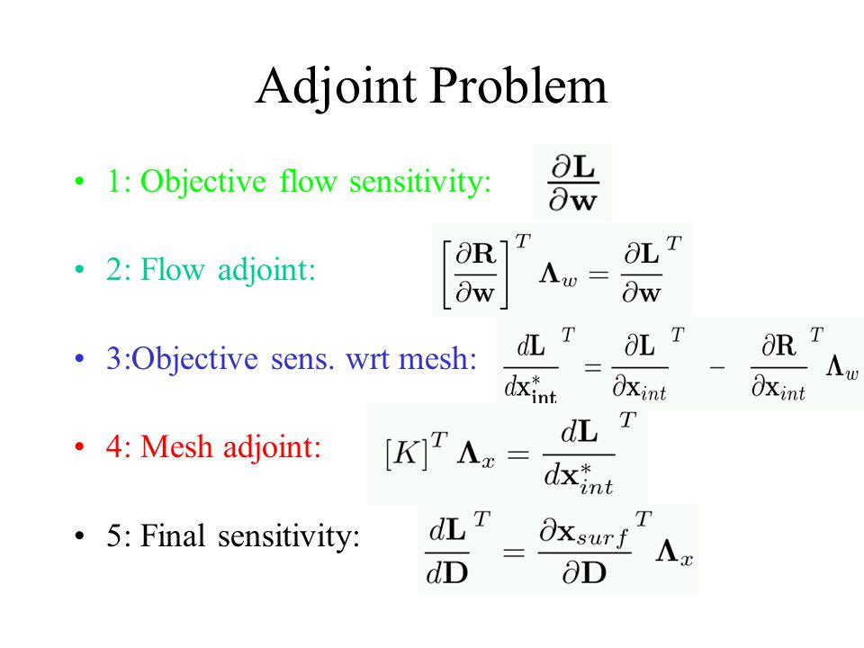 Adjoint Problem 1: Objective flow sensitivity: 2: Flow adjoint: 3:Objective sens.