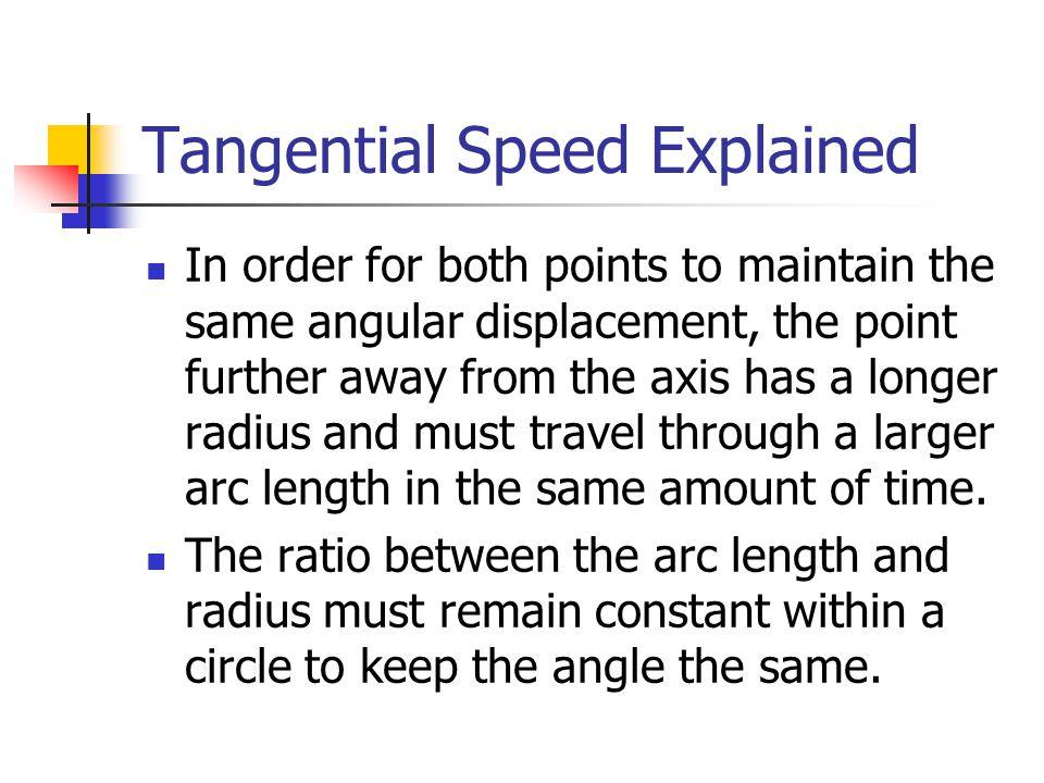 Tangential Speed Equation v t = rω v t = Tangential Speed Units: length per time (m/s) r = Radius ω = Angular speed Units for angular speed must be in (rad/s)