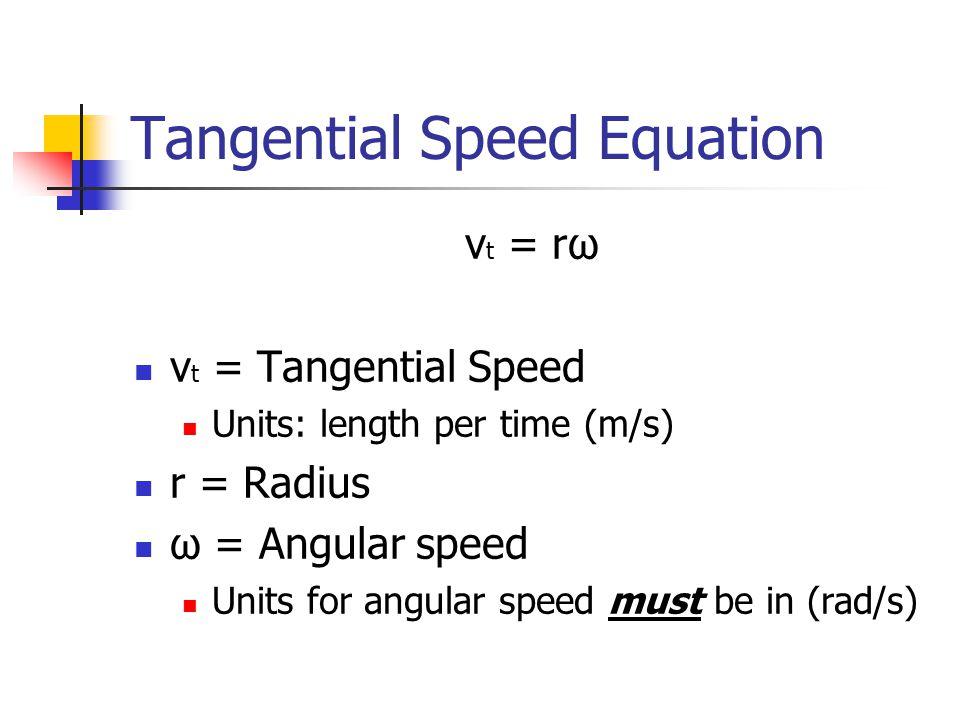 Centripetal Acceleration Equations α c = Centripetal acceleration v t = Tangential Velocity r = Radius ω = Angular speed