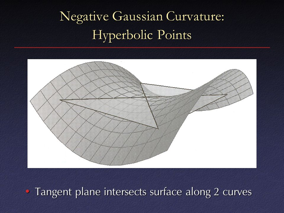 Negative Gaussian Curvature: Hyperbolic Points Tangent plane intersects surface along 2 curvesTangent plane intersects surface along 2 curves