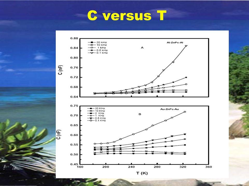 C versus T