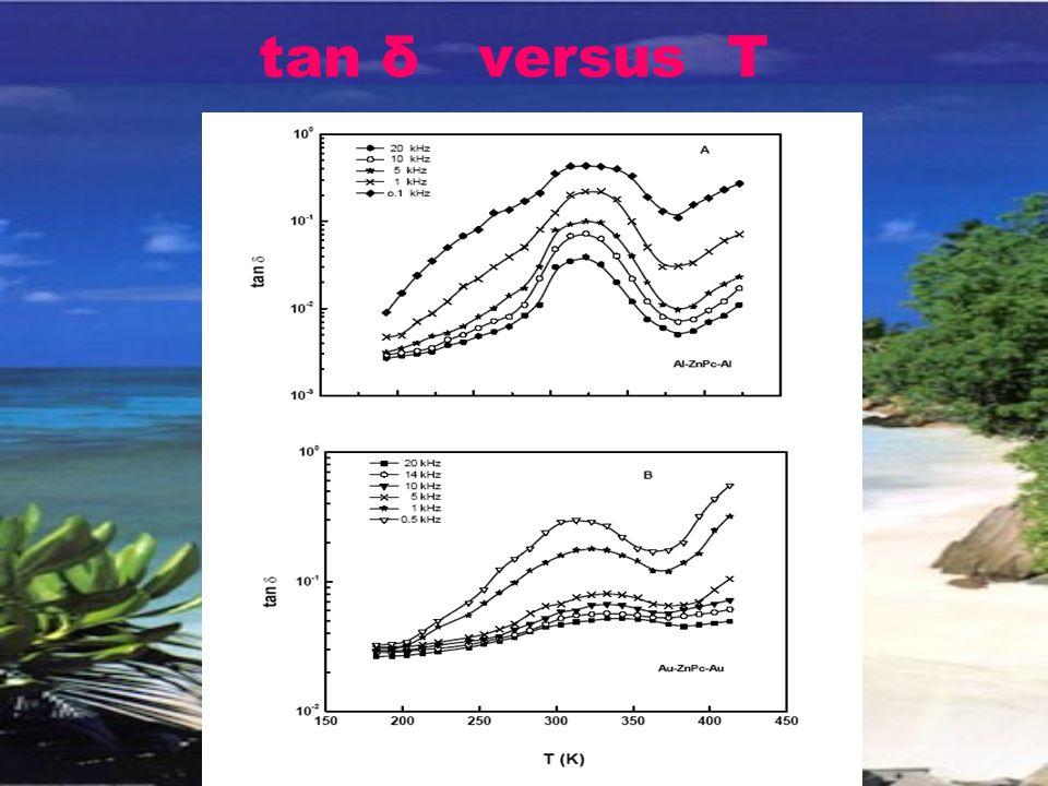 tan δ versus T