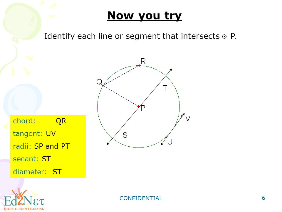 CONFIDENTIAL 7 Remember that the terms radius and diameter may refer to line segments, or to the lengths of segments