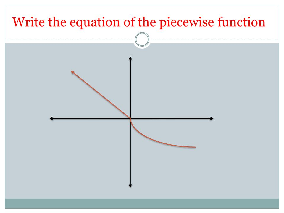 Write the equation of the piecewise function
