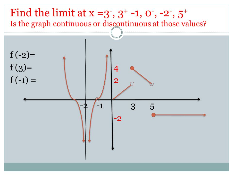 Find the limit at x =3 -, 3 + -1, 0 -, -2 -, 5 + Is the graph continuous or discontinuous at those values.