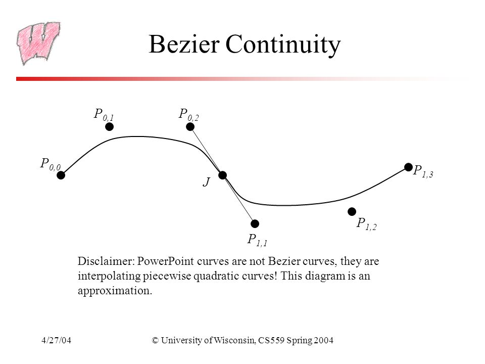 4/27/04© University of Wisconsin, CS559 Spring 2004 Bezier Continuity P 0,0 P 0,1 P 0,2 J P 1,1 P 1,2 P 1,3 Disclaimer: PowerPoint curves are not Bezi