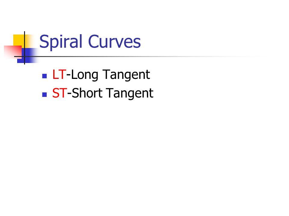 Spiral Curves LT-Long Tangent ST-Short Tangent
