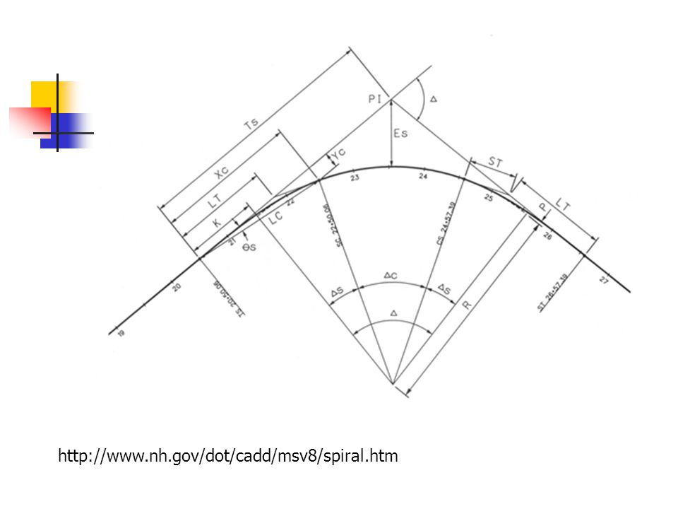 http://www.nh.gov/dot/cadd/msv8/spiral.htm