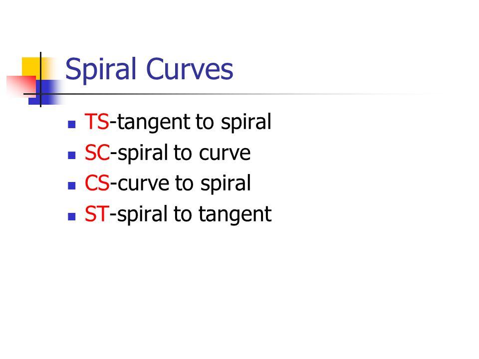 Spiral Curves TS-tangent to spiral SC-spiral to curve CS-curve to spiral ST-spiral to tangent