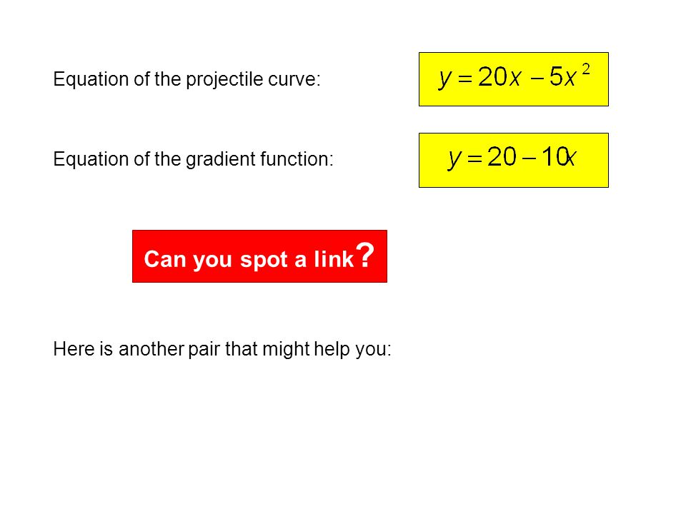 Equation of the gradient function: Equation of the projectile curve: Can you spot a link .