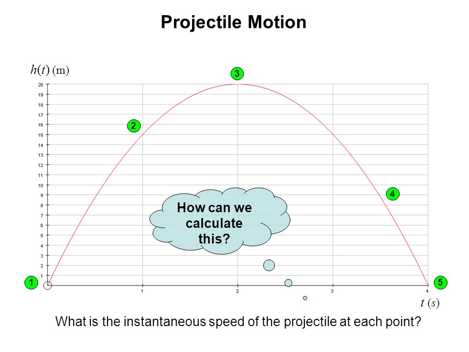 Projectile Motion h(t) (m) t (s) What is the instantaneous speed of the projectile at each point.
