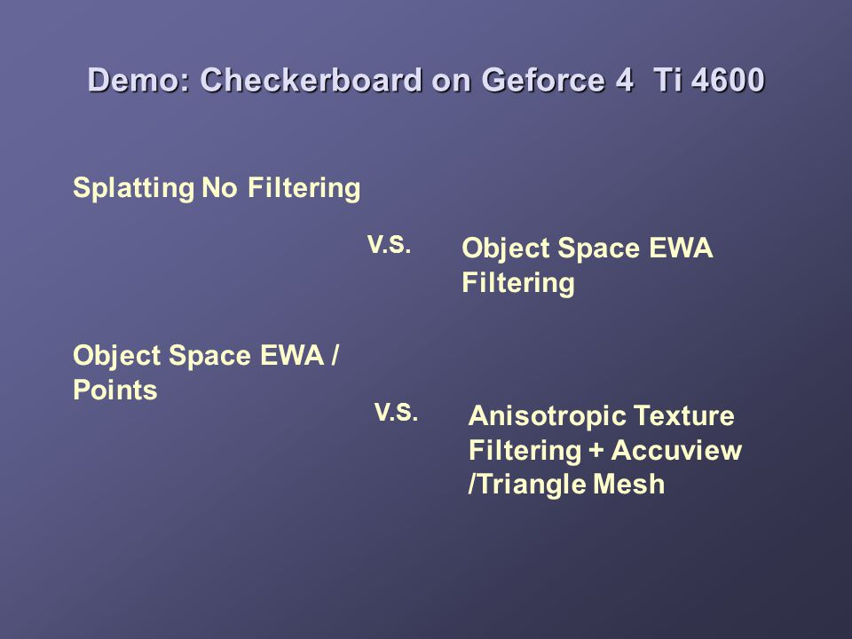 Demo: Checkerboard on Geforce 4 Ti 4600 Anisotropic Texture Filtering + Accuview /Triangle Mesh Object Space EWA / Points V.S. Object Space EWA Filter