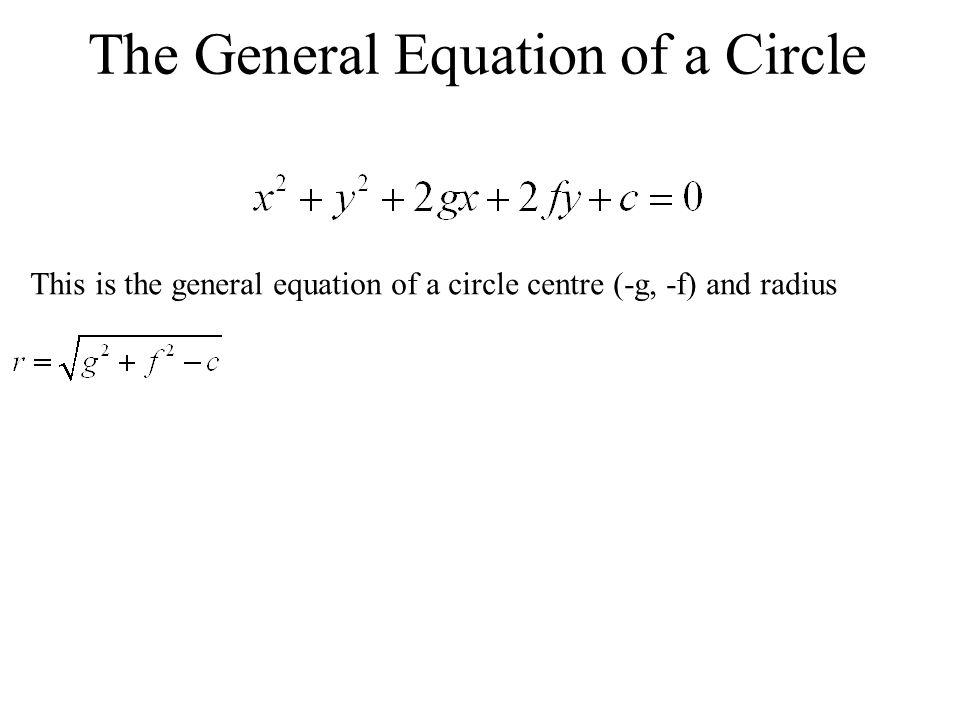 (iii) Centre (5,2) radius 5 units