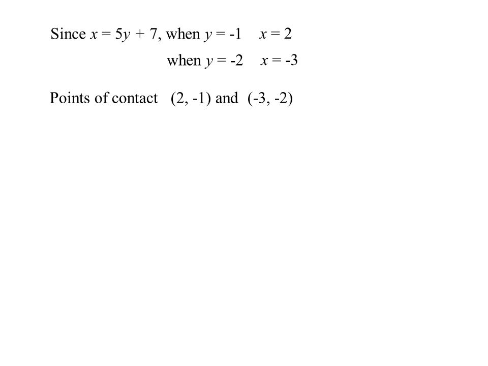 Example Find the point(s) of intersection of the line 5y - x + 7 = 0 and the circle with equation x 2 + y 2 + 2x - 2y - 11 = 0 i) Rearrange 5y - x + 7 = 0 into form x =… or y =...