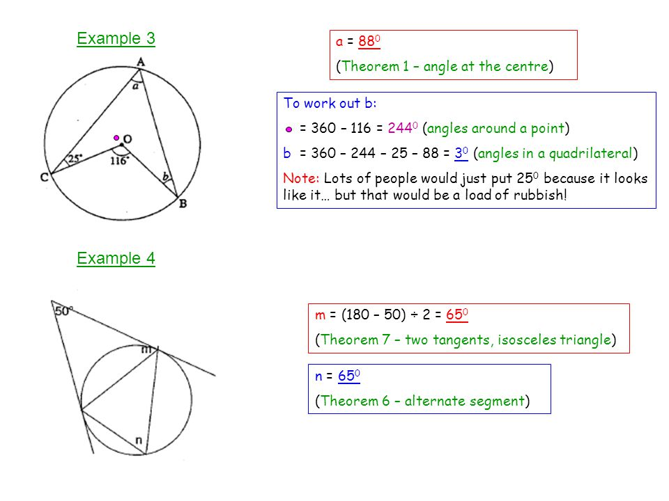 Example 3 a = 88 0 (Theorem 1 – angle at the centre) To work out b: = 360 – 116 = 244 0 (angles around a point) b = 360 – 244 – 25 – 88 = 3 0 (angles