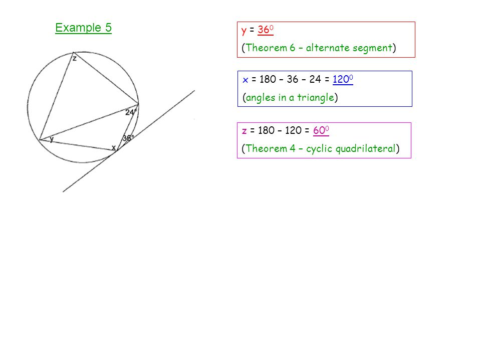 Example 5 y = 36 0 (Theorem 6 – alternate segment) x = 180 – 36 – 24 = 120 0 (angles in a triangle) z = 180 – 120 = 60 0 (Theorem 4 – cyclic quadrilat