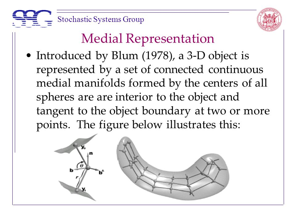 Stochastic Systems Group Medial Representation Introduced by Blum (1978), a 3-D object is represented by a set of connected continuous medial manifolds formed by the centers of all spheres are are interior to the object and tangent to the object boundary at two or more points.