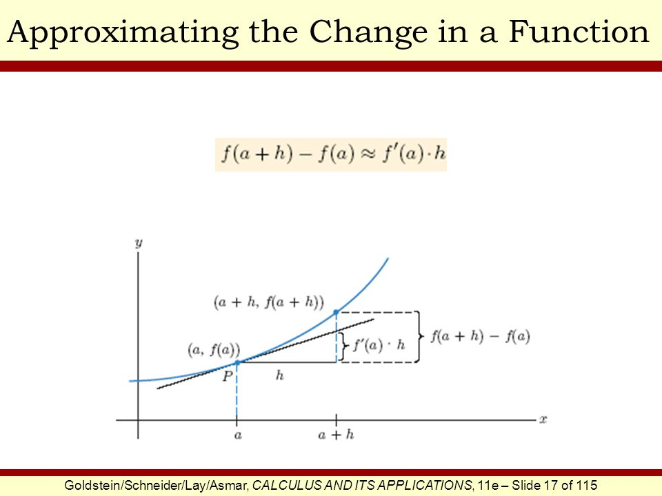 Goldstein/Schneider/Lay/Asmar, CALCULUS AND ITS APPLICATIONS, 11e – Slide 17 of 115 Approximating the Change in a Function