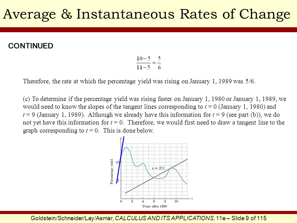 Goldstein/Schneider/Lay/Asmar, CALCULUS AND ITS APPLICATIONS, 11e – Slide 10 of 115 Average & Instantaneous Rates of ChangeCONTINUED Obviously, finding the coordinates of two points on this tangent line might prove a little difficult.