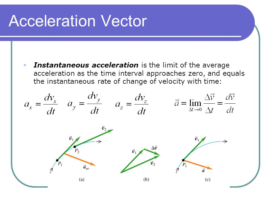 Acceleration Vector  Instantaneous acceleration is the limit of the average acceleration as the time interval approaches zero, and equals the instant