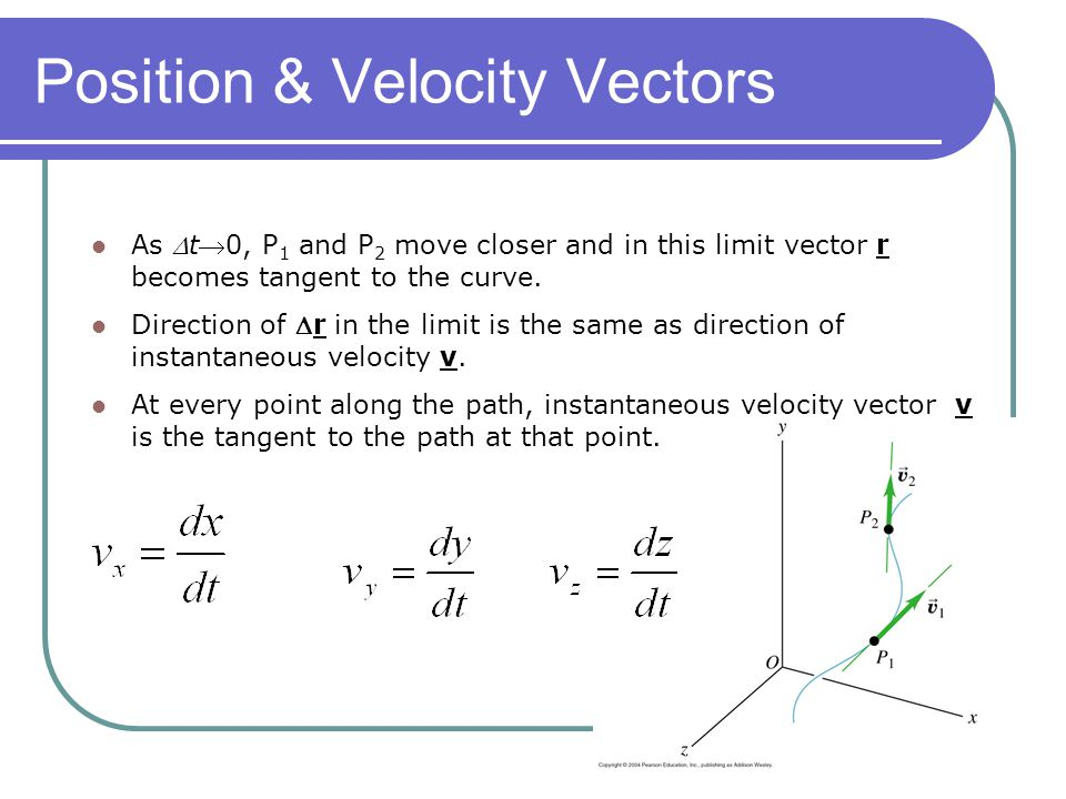 Position & Velocity Vectors As t0, P 1 and P 2 move closer and in this limit vector r becomes tangent to the curve. Direction of r in the limit is
