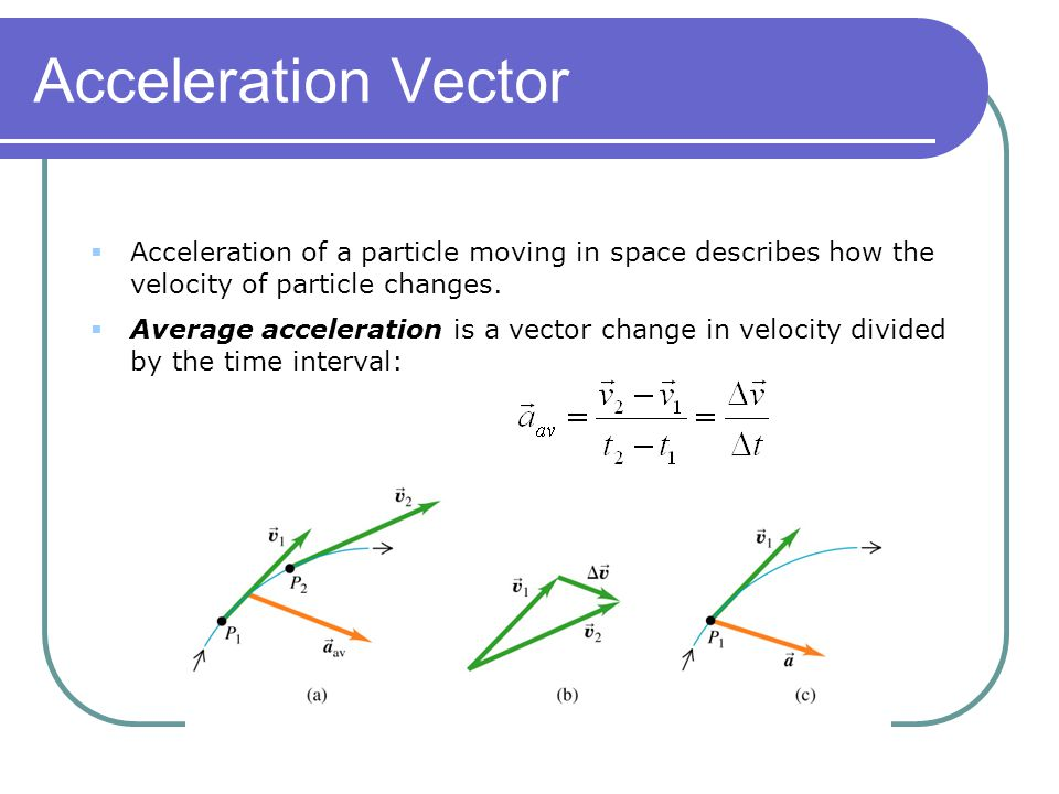  Acceleration of a particle moving in space describes how the velocity of particle changes.  Average acceleration is a vector change in velocity div