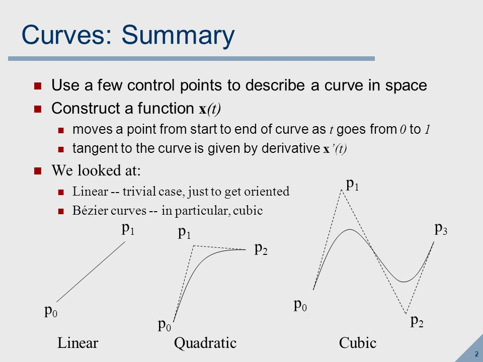 2 Curves: Summary Use a few control points to describe a curve in space Construct a function x(t) moves a point from start to end of curve as t goes from 0 to 1 tangent to the curve is given by derivative x'(t) We looked at: Linear -- trivial case, just to get oriented Bézier curves -- in particular, cubic p0p0 p1p1 p0p0 p1p1 p2p2 p0p0 p1p1 p2p2 p3p3 LinearQuadraticCubic