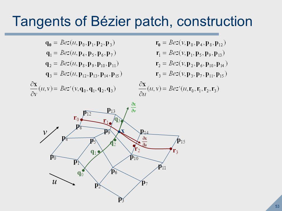 53 Tangents of Bézier patch, construction p0p0 p1p1 p2p2 p3p3 p4p4 p5p5 p6p6 p7p7 p8p8 p9p9 p 10 p 11 p 12 p 13 p 14 p 15 u v r0r0 r1r1 r2r2 r3r3 x q0q0 q1q1 q2q2 q3q3