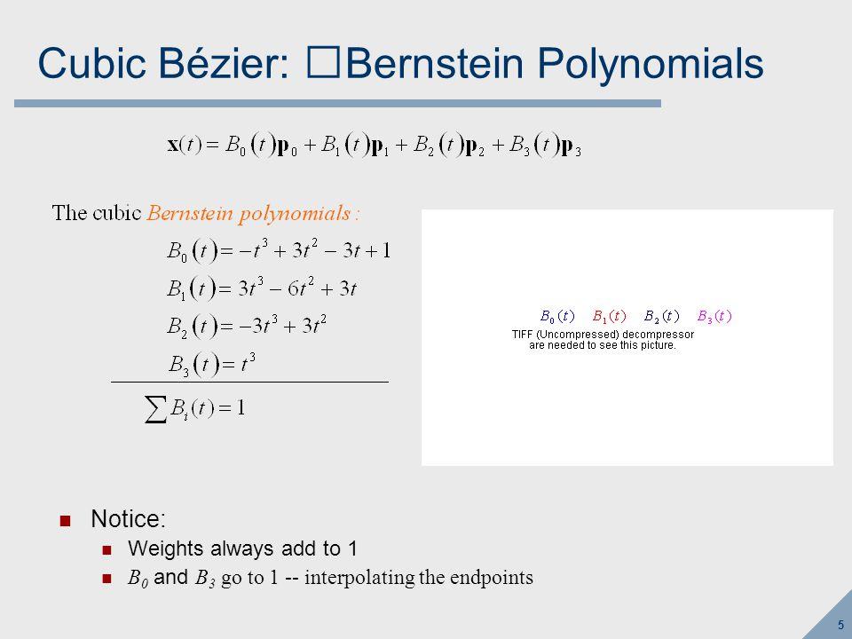 46 Bézier patch (step 2) Consider that points q 0 … q 3 define a Bézier curve; evaluate it at v p0p0 p1p1 p2p2 p3p3 p4p4 p5p5 p6p6 p7p7 p8p8 p9p9 p 10 p 11 p 12 p 13 p 14 p 15 u v q0q0 q1q1 q2q2 q3q3 x