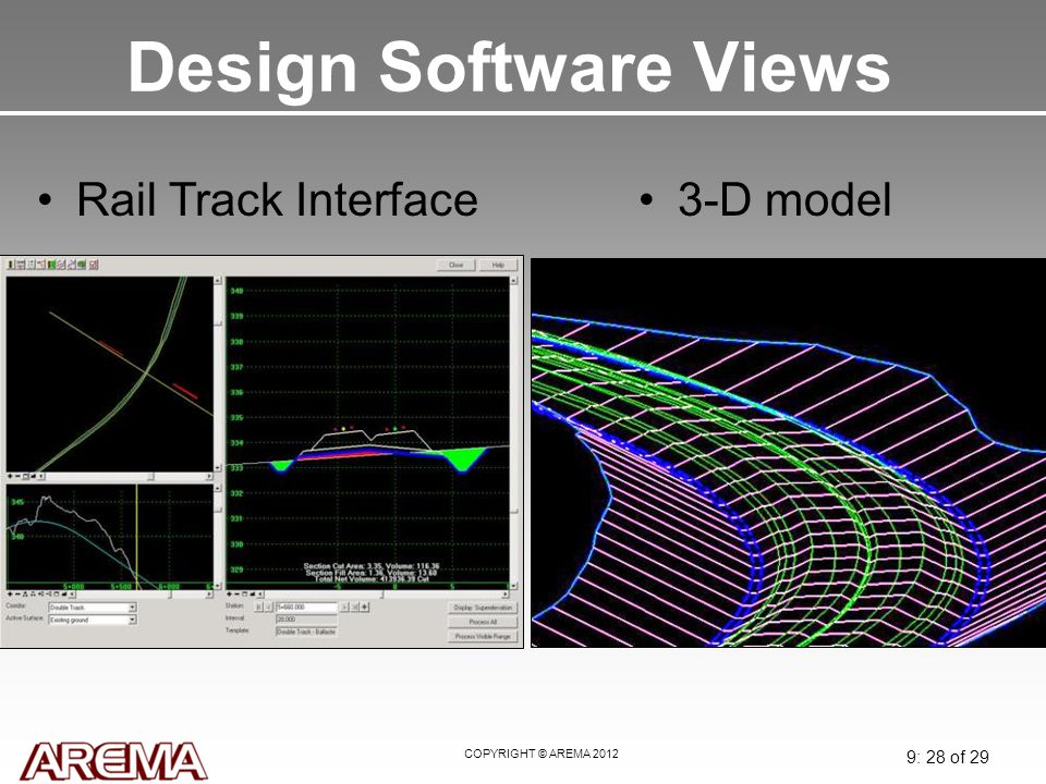 COPYRIGHT © AREMA 2012 9: 28 of 29 Design Software Views 3-D modelRail Track Interface