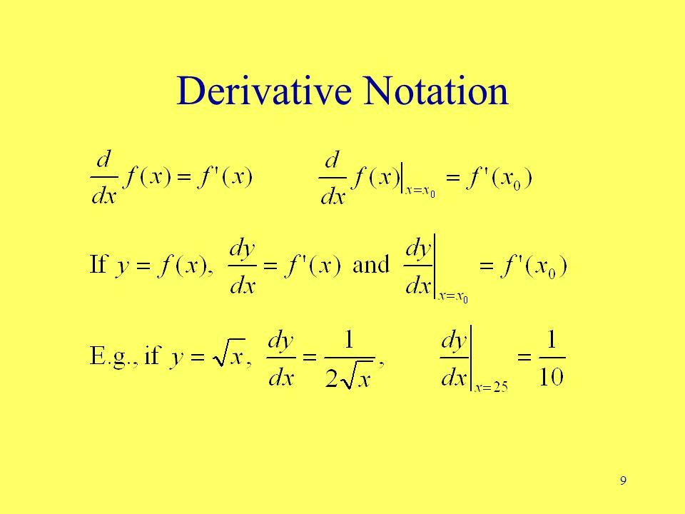 9 Derivative Notation
