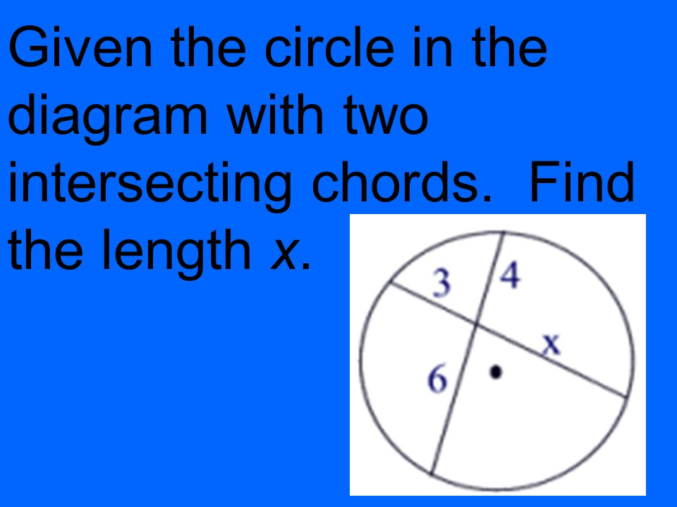 Given the circle in the diagram with two intersecting chords. Find the length x.