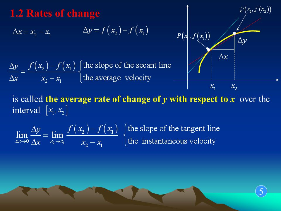 1.3 The interpretation of the instantaneous rate of change The derivative is the instantaneous rate of change of y=f(x) with respect to x when x=a The derivative is large, the curve is steep, the y-values change rapidly.