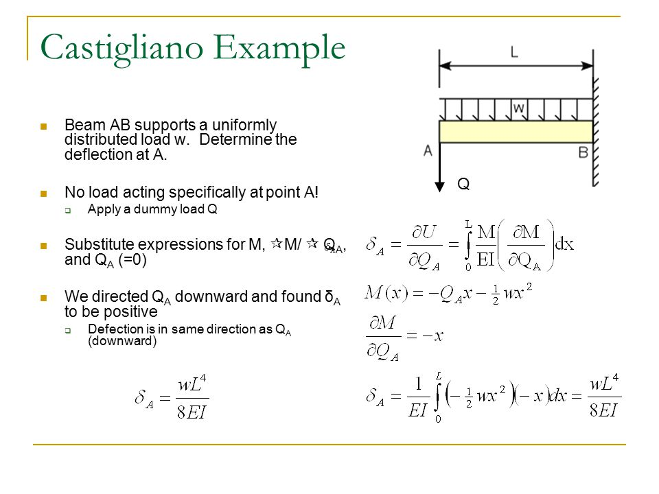 Castigliano Example Beam AB supports a uniformly distributed load w. Determine the deflection at A. No load acting specifically at point A!  Apply a