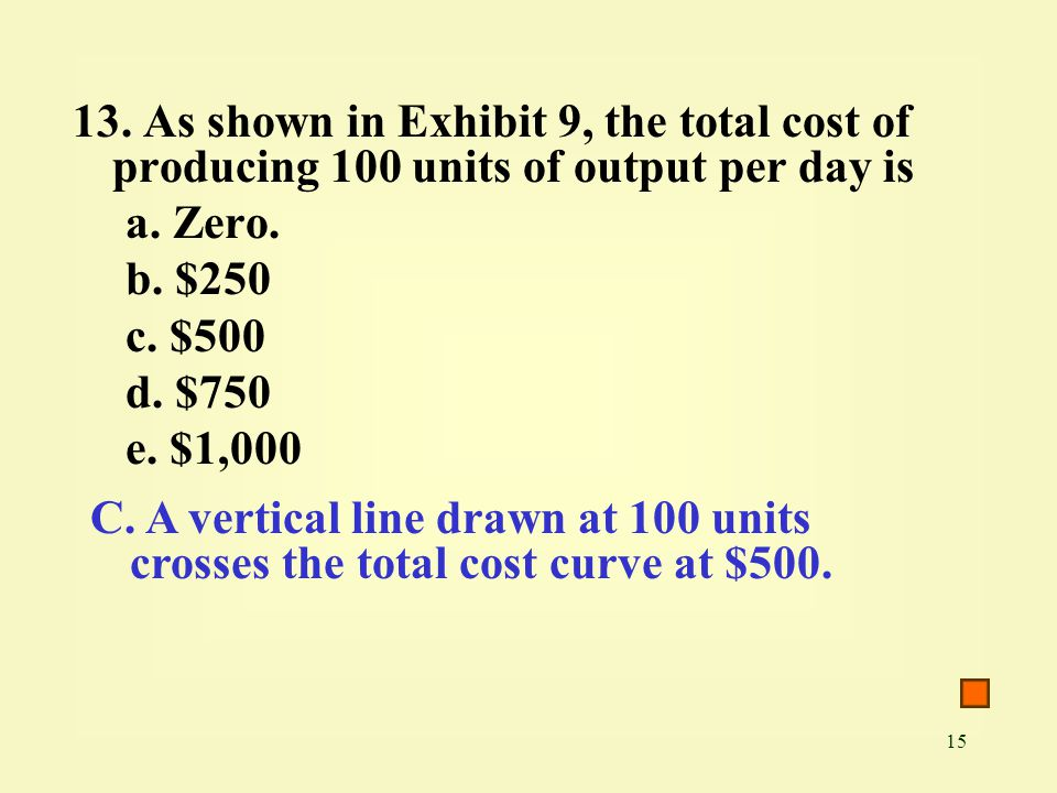15 13. As shown in Exhibit 9, the total cost of producing 100 units of output per day is a. Zero. b. $250 c. $500 d. $750 e. $1,000 C. A vertical line