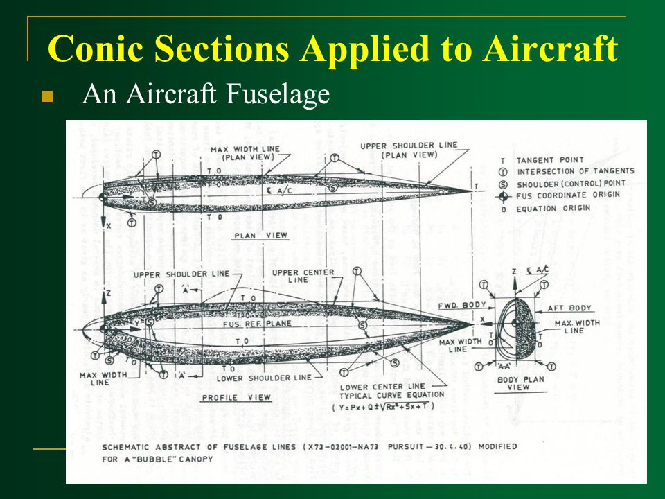 Conic Sections Applied to Aircraft An Aircraft Fuselage