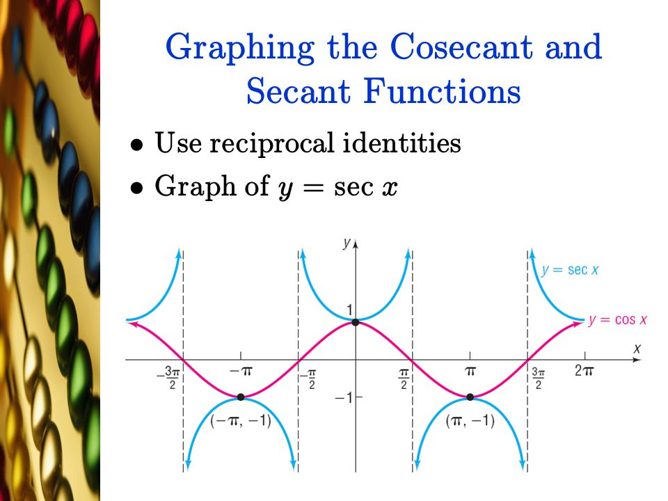 Graphing the Cosecant and Secant Functions Use reciprocal identities Graph of y = sec x