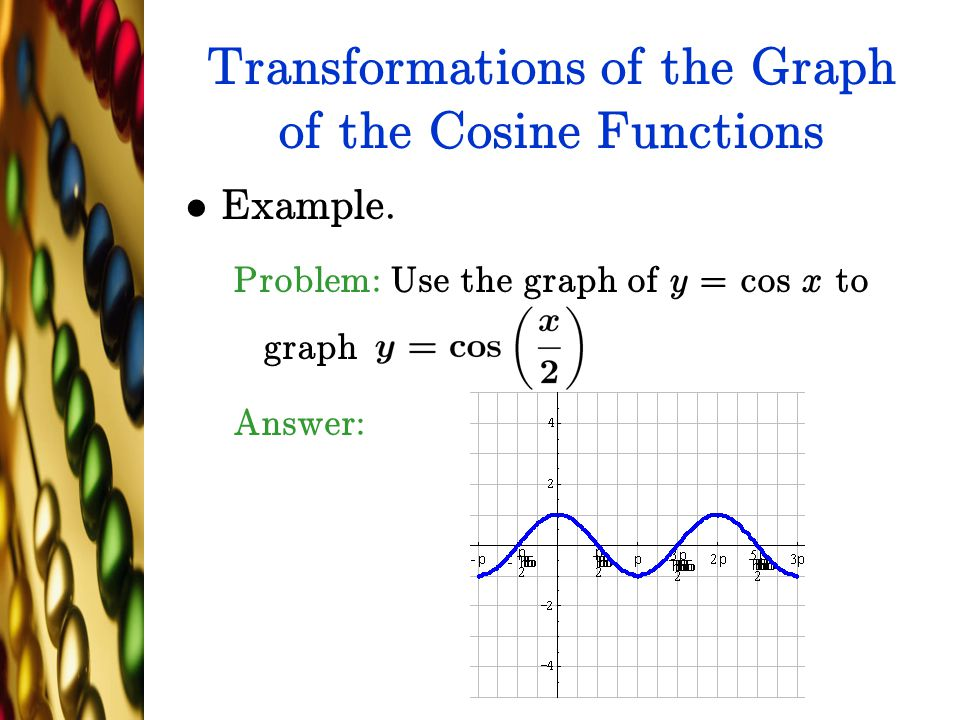 Example. Problem: Use the graph of y = cos x to graph Answer: Transformations of the Graph of the Cosine Functions