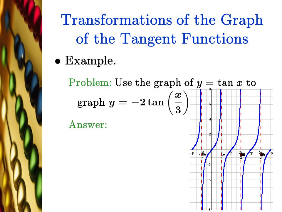 Transformations of the Graph of the Tangent Functions Example. Problem: Use the graph of y = tan x to graph Answer: