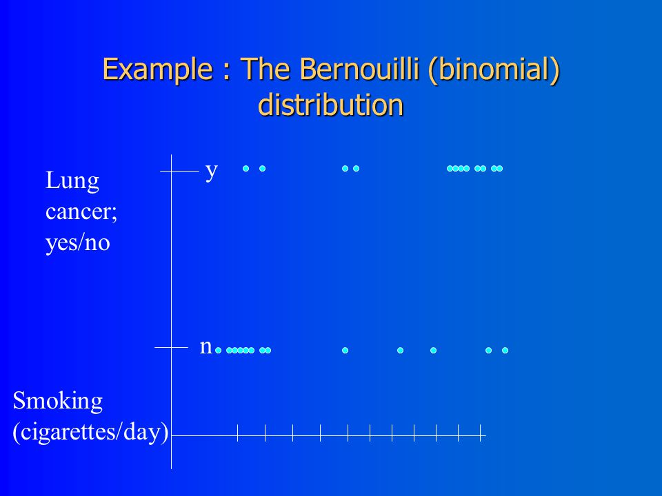Why generalize? General linear models require normally distributed response variables and homogeneity of variances. Generalized linear models do not.