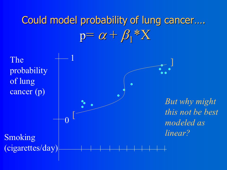 Example : The Bernouilli (binomial) distribution Smoking (cigarettes/day) Lung cancer; yes/no y n