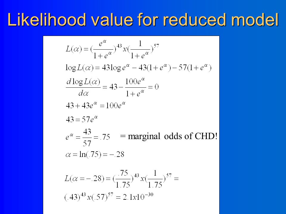 The Reduced Model