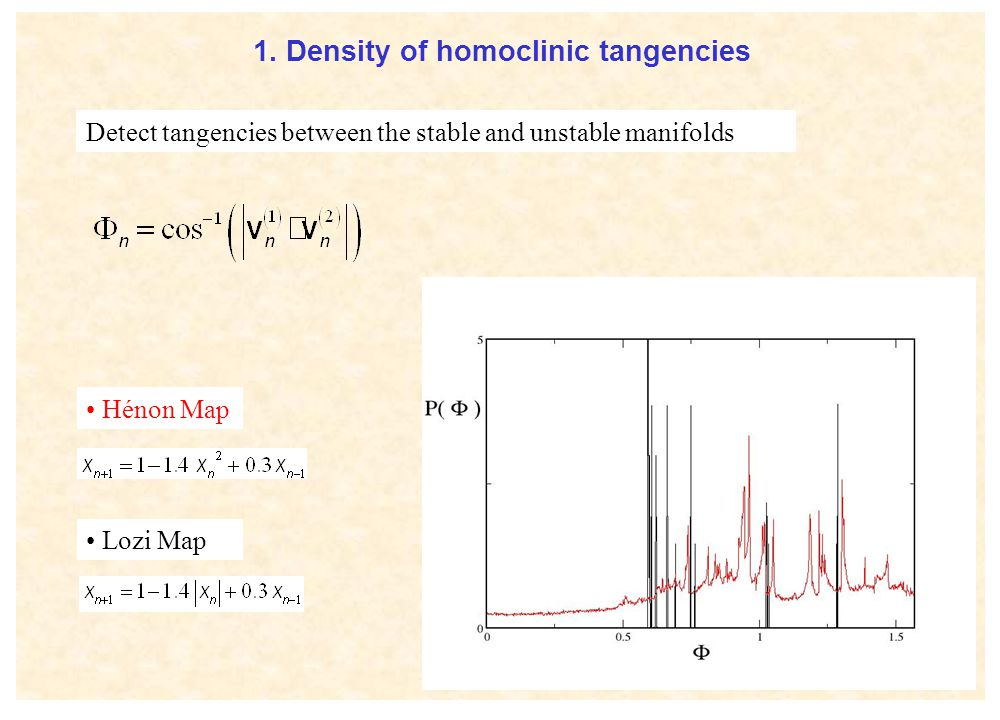 1. Density of homoclinic tangencies Hénon Map Lozi Map Detect tangencies between the stable and unstable manifolds