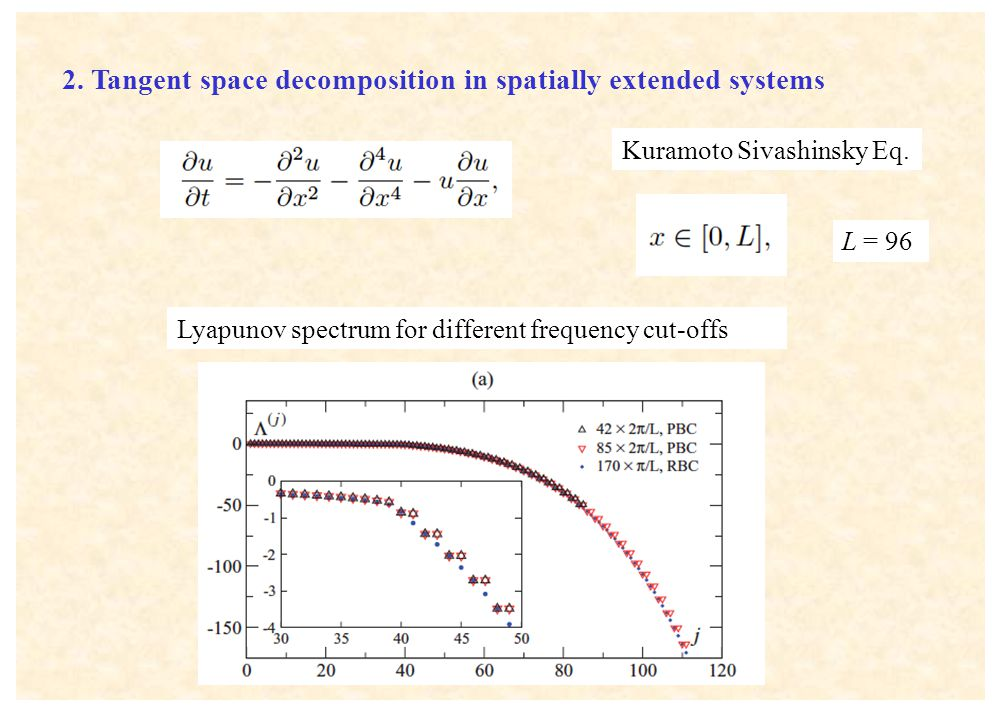 2. Tangent space decomposition in spatially extended systems Kuramoto Sivashinsky Eq. L = 96 Lyapunov spectrum for different frequency cut-offs