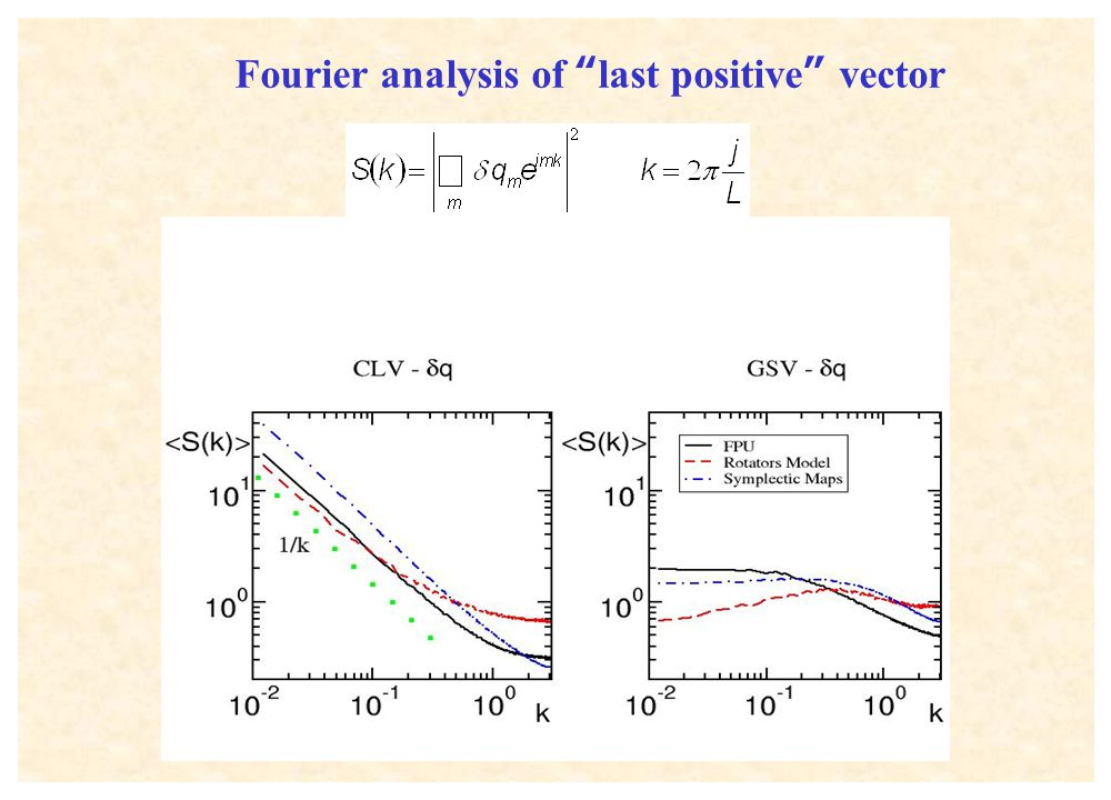 "Fourier analysis of ""last positive"" vector"