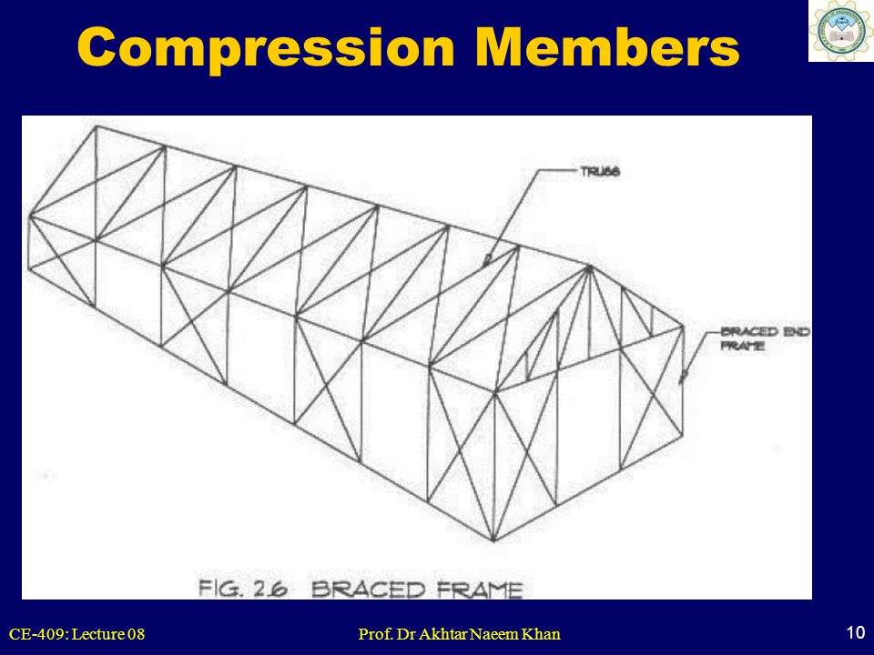 CE-409: Lecture 08Prof. Dr Akhtar Naeem Khan 10 Compression Members
