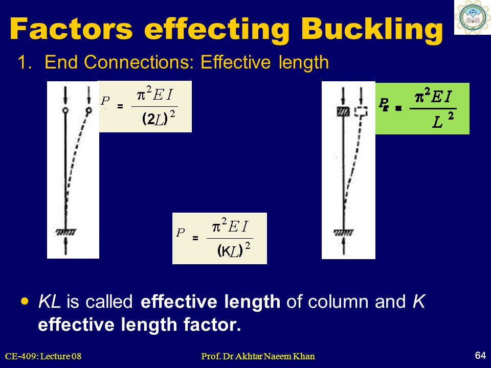 CE-409: Lecture 08Prof. Dr Akhtar Naeem Khan 64 1.End Connections: Effective length Factors effecting Buckling KL is called effective length of column